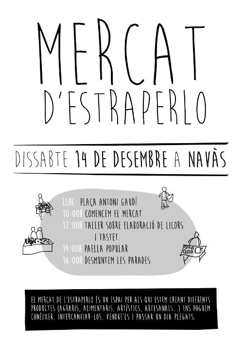 Cartell del Mercat
